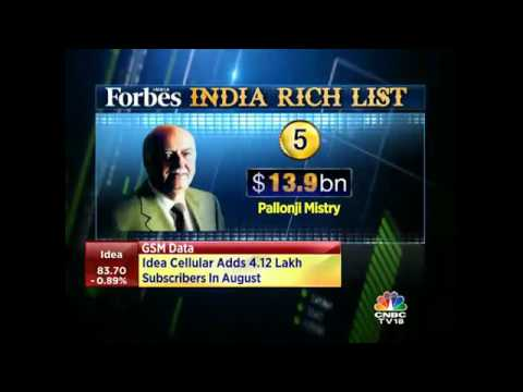 Forbes India Rich List 2016 Released