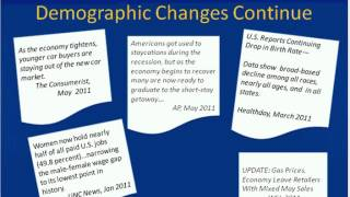 Planning for Changing Travel Behavior