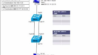 2 1 spanning tree concepts part ccna 3 chapter 2