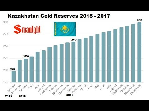 Kazakhstan Ends 2017 With 300 Tons of Gold Reserves