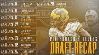 "Pittsburgh Steelers || ""Don't Rebuild Reload"" || 2019 NFL Draft Recap **HD Quality**"