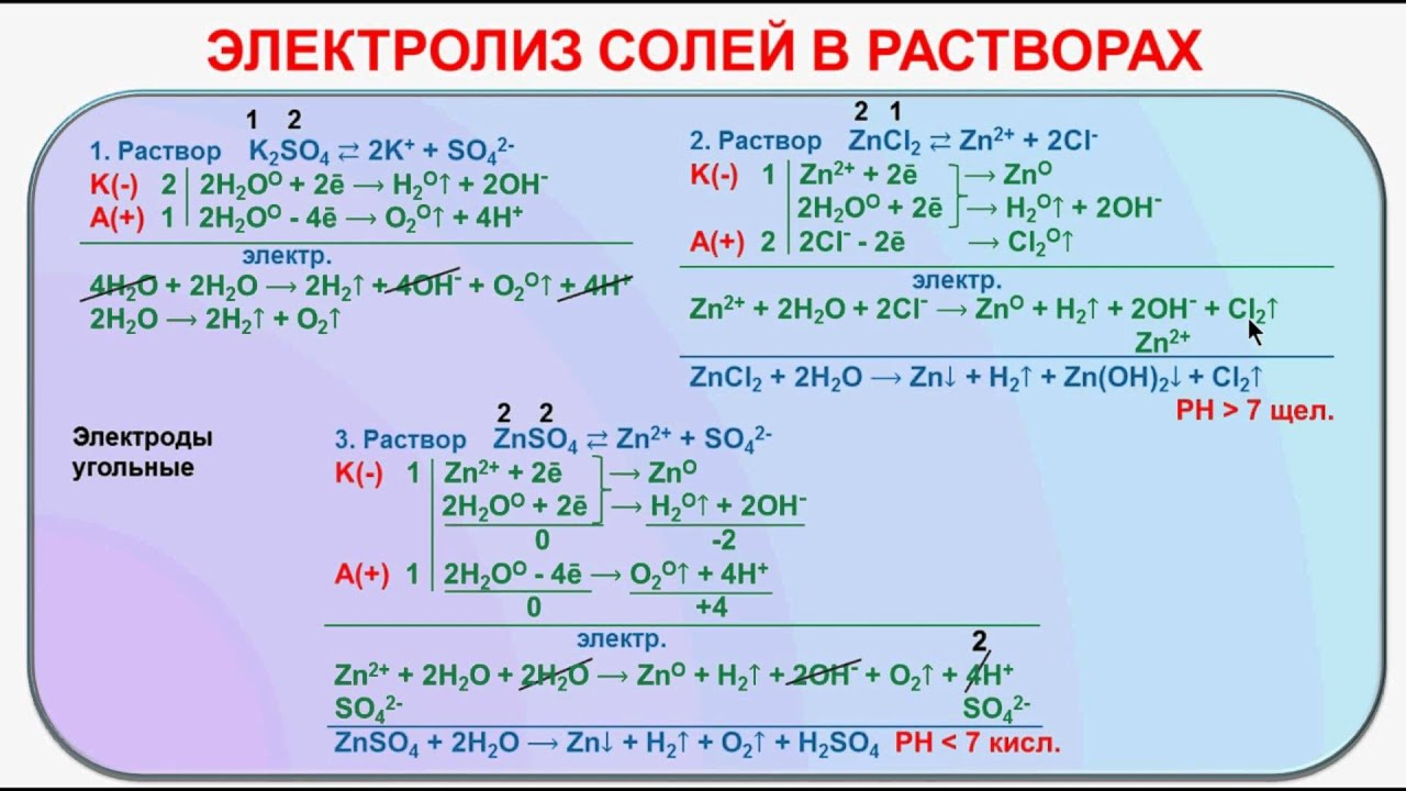 na3po4 nicl2