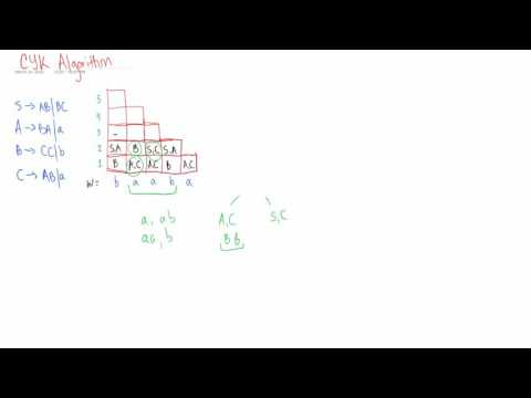 CYK Algorithm Made Easy (Parsing)