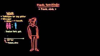 Panik Bozukluk (Panik Atak) (Sağlık: Akıl Sağlığı) (Psikoloji / Akıl Sağlığı)