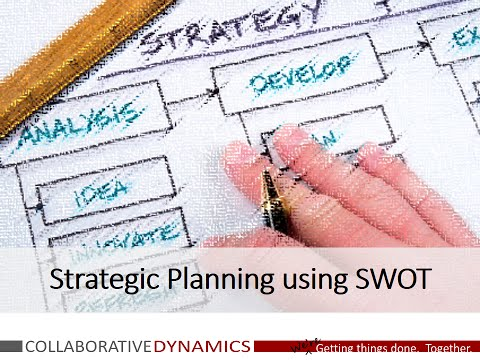 Strategic Planning And SWOT Analysis
