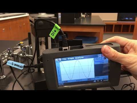 Optical Rotation of Carvone using Vernier polarimeter at Ursuline College