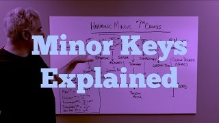 Music Theory - Minor Keys Explained - Chords, Scales and Function