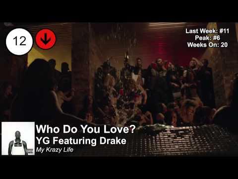 Top 25  Billboard Rap Sgs  Week of July 26, 2014