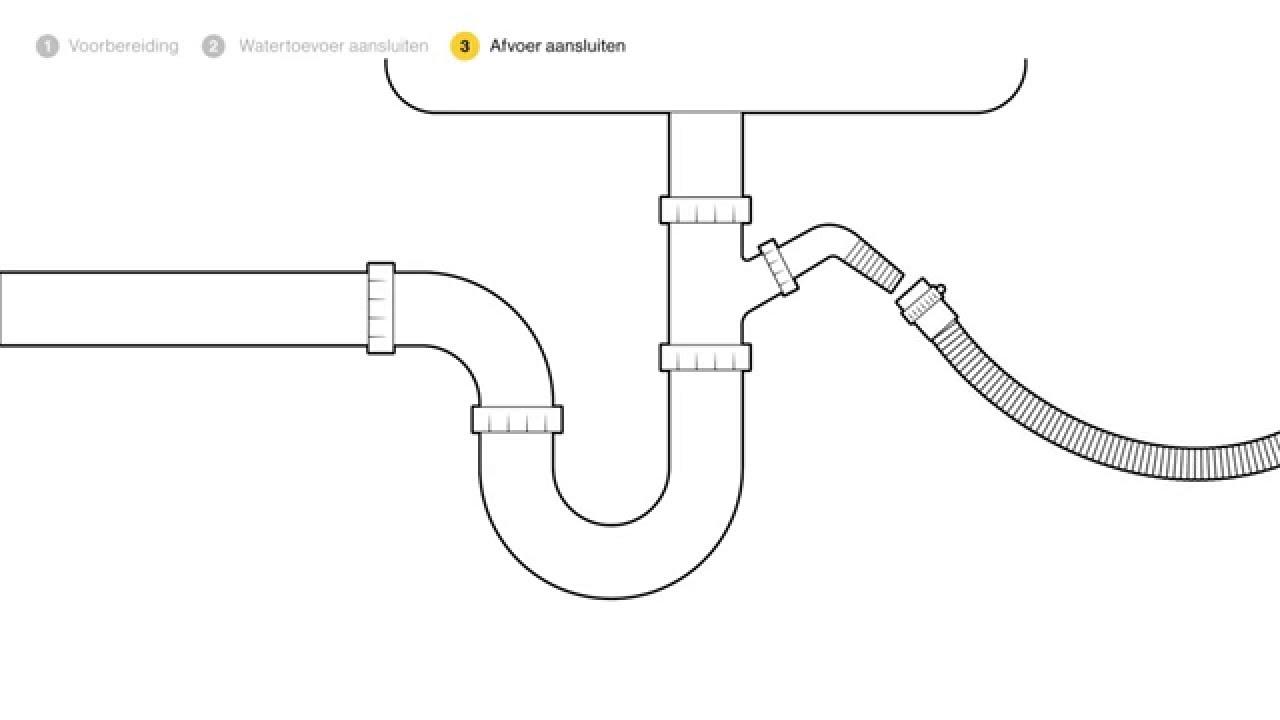 Zelf Inbouwen Vaatwasser.Een Vaatwasser Aansluiten Stap Voor Stap Uitgelegd Doe Het Zelf