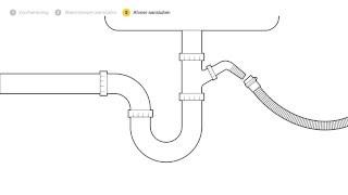Een vaatwasser aansluiten - stap voor stap uitgelegd - Doe-het-zelf