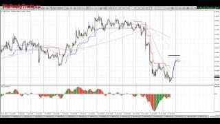 Аналитический обзор Форекс и Фондового рынка на 17.07.2014(, 2014-07-17T12:09:01.000Z)