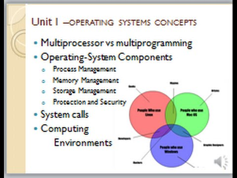 2.   UNIT 1  - VIDEO 2  - Operating system components
