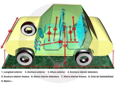 ASÍ FUNCIONA EL AUTOMÓVIL (I) - 1.2 Implantaciones técnicas (10/12)