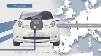 Nissan LEAF: Käyttökustannukset