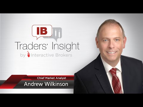 A Current Analysis of the Gold Markets