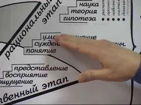 конспект урока по обучению грамоте знакомство с буквой ф