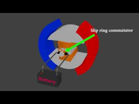 electric motor animation pole electric motor animated and explained with 3d youtube