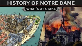 The History of Notre Dame - What's At Stake