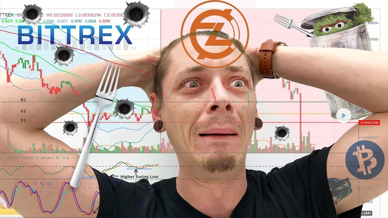 bitcoin cfd was ist das bittrex supporting bitcoin private fork
