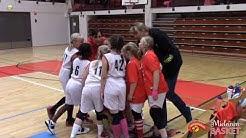Mieleinen Basket -koripalloturnaus Loimaalla 23.-24.2017