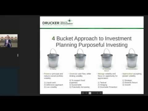 Planning & Investing for Women: How to Avoid Bag Lady Syndrome with Lance Drucker