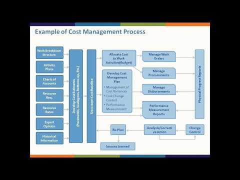 Webinar on Maintenance Cost Analysis