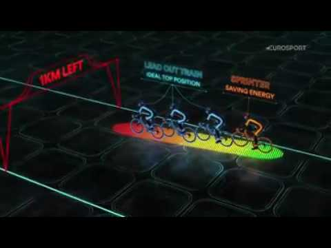 Great Tour de France - TeamWork