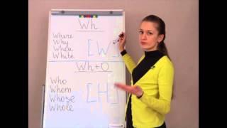 Как произносится WH в английском языке