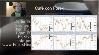 Forex con Café del 23 de Noviembre 2016