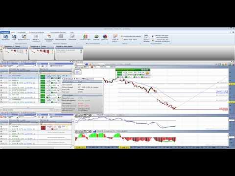 Bourse et Trading - Méthode WTI + Divergences PRO + Investor