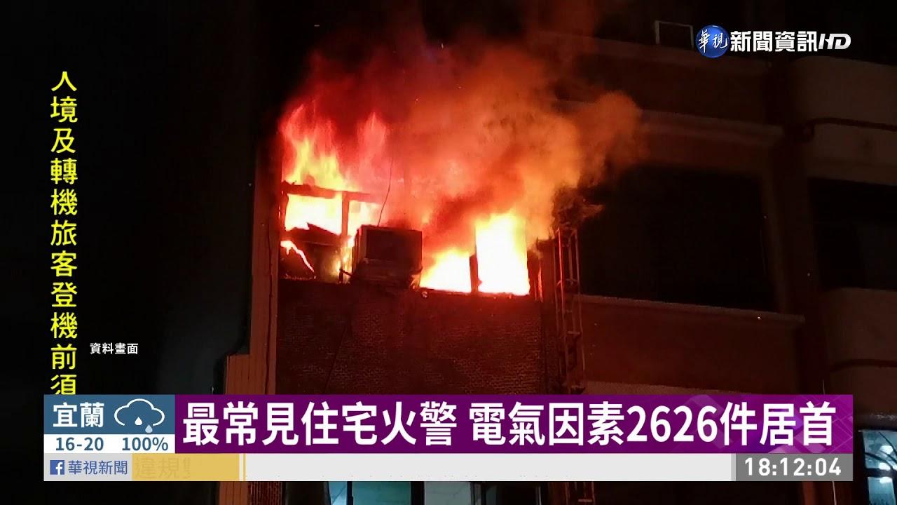 【新聞】今年2626件電氣釀火 安全須知報你知