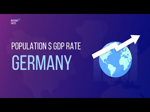 GERMANY Population $ GDP Rate 💰 GDP Per Capita ▪ Richest Countries