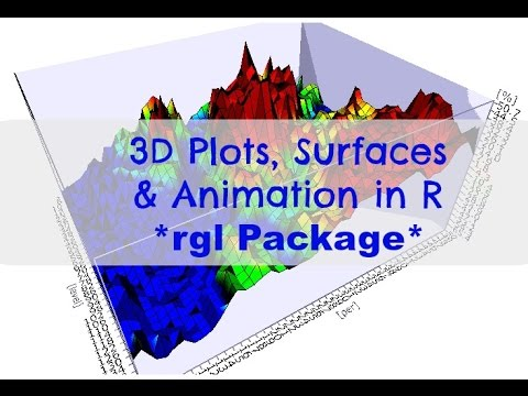 3D R  Creating 3D Plots Surface Plots and Animations in