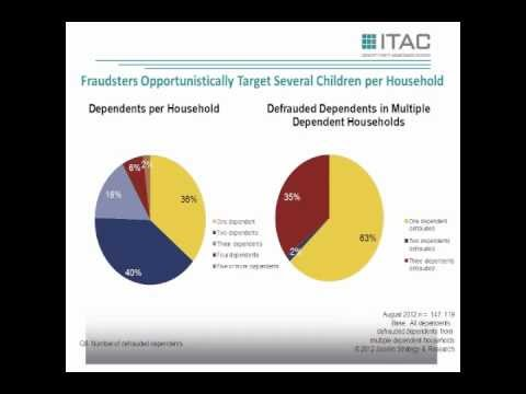 ITAC Forum on Child ID Theft: Panel 1 - Identifying the Problem - Current Research