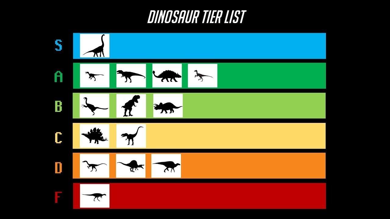 The Dinosaur Tier List #1