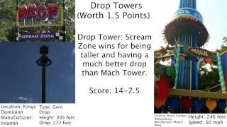 Kings Dominion vs. Busch Gardens Williamsburg
