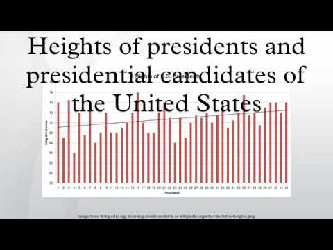 Heights of presidents and presidential candidates of the United States