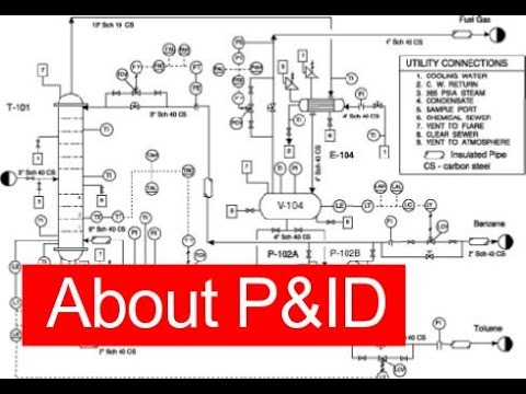 Basic detail about P&ID | Piping Official