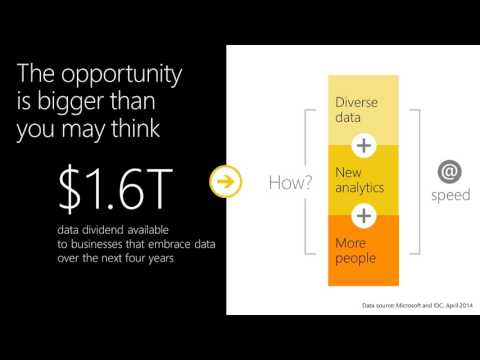 Webinar-Bring Your Data to Life with Power BI