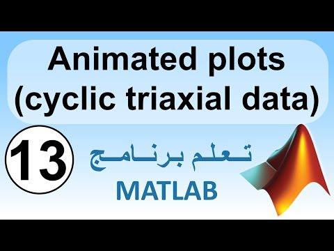 Animated Plots (cyclic Triaxial Data) | Matlab