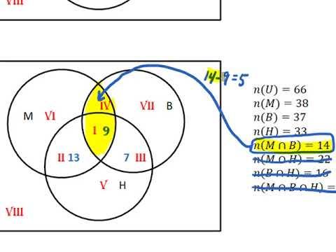 Analyze Survey Using Three Set Venn Diagram Part 1 Youtube