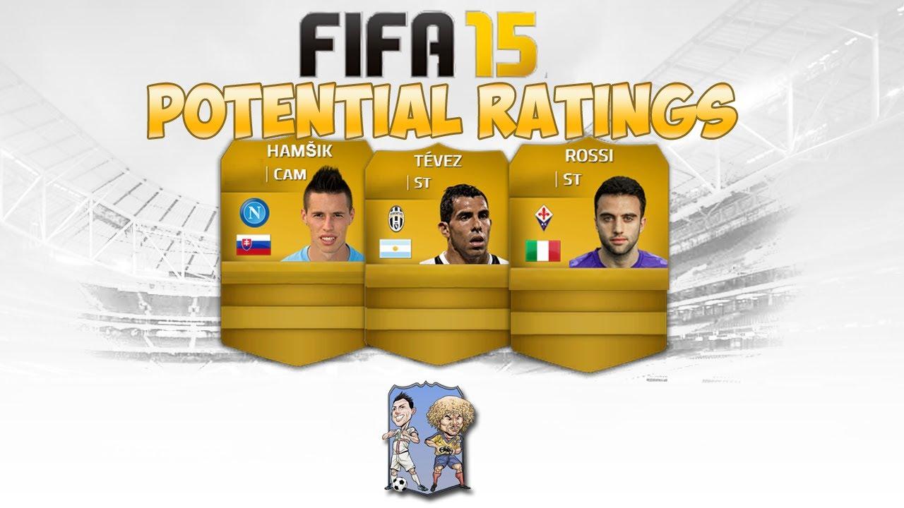 Fifa 15 Potential