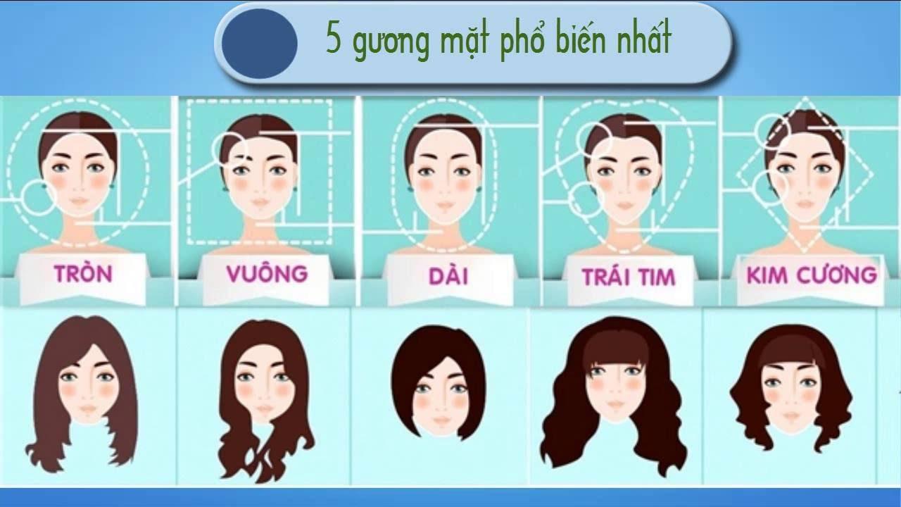 Bí kíp chọn kiểu tóc cho nữ phù hợp với khuôn mặt