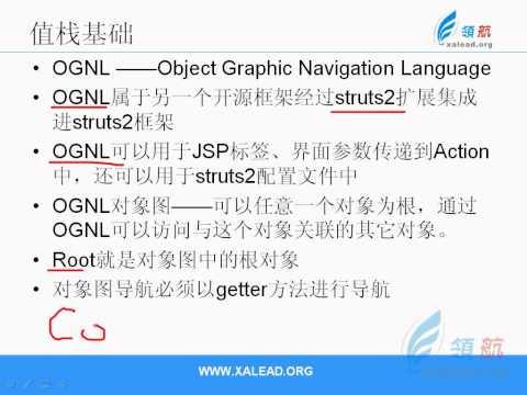 021 【西安领航 何足道】 Struts2 OGNL简介及OGNL引擎中Root根对象的概念
