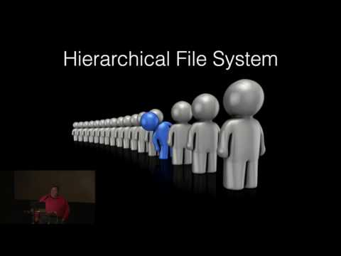Rich Trouton - Storing our digital lives - Mac filesystems from MFS to APFS