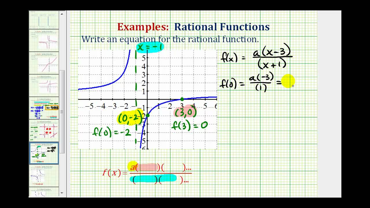 ex 1: find the equation of rational function from a graph with a