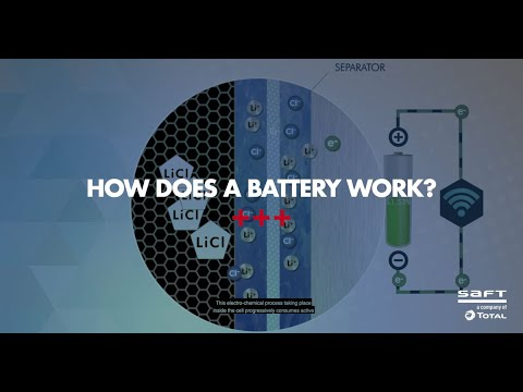 How does a primary lithium battery work? motion design part 1