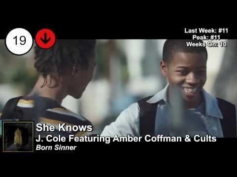 Top 25  Billboard Rap Sgs  Week of March 1, 2014