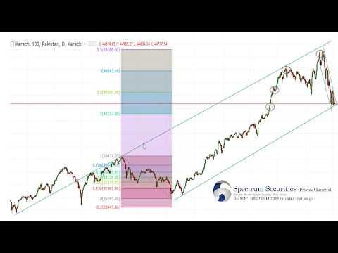 KSE 100 Index Trend Explanation - July 07, 2017