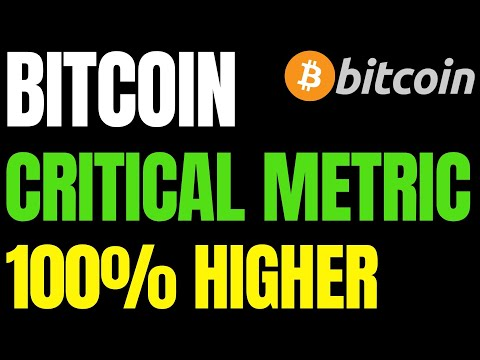 This Critical Bitcoin Metric Is Over 100% Higher In 2 Months | HOW MANY PEOPLE HAVE AT LEAST 1 BTC?